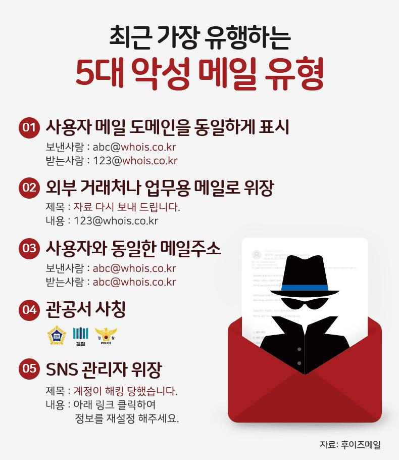 newsMail_4.png